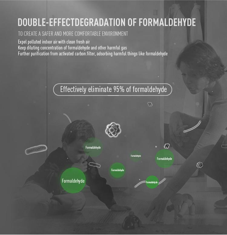 eliminate formaldehyde
