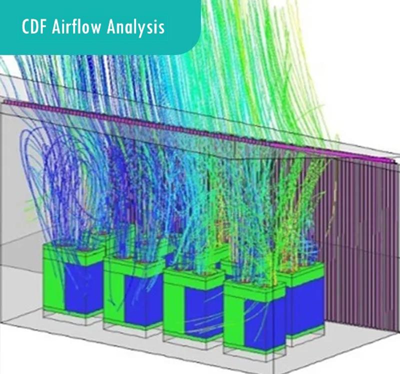 CDF airflow analysis