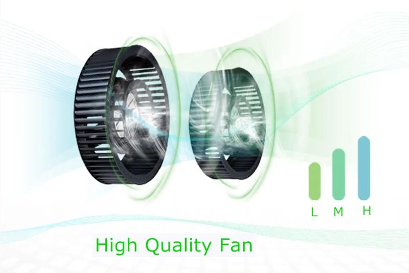 High Quality Fan