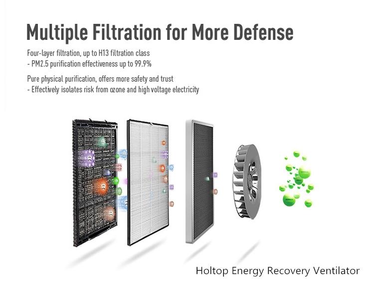 Multiple Filtration_ERV