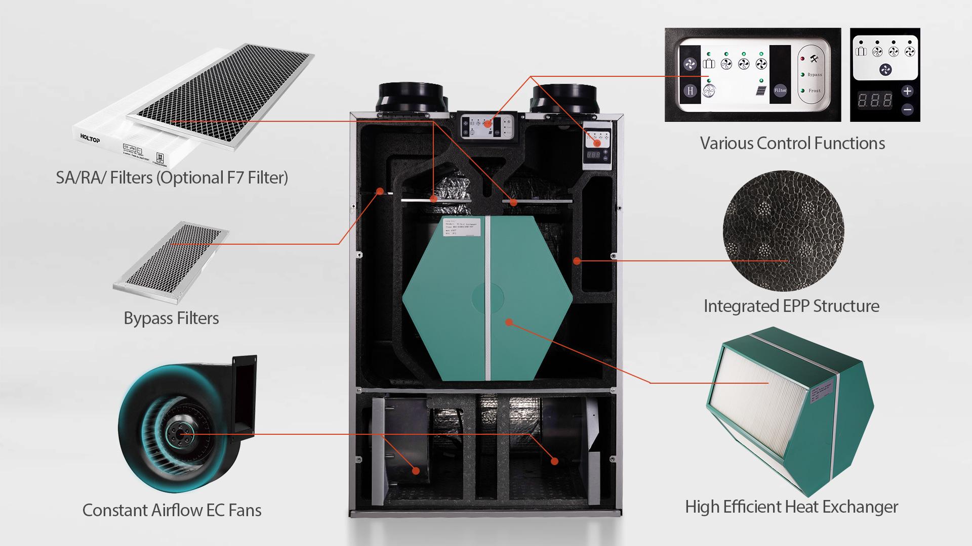 compact heat recovery ventilator (10)