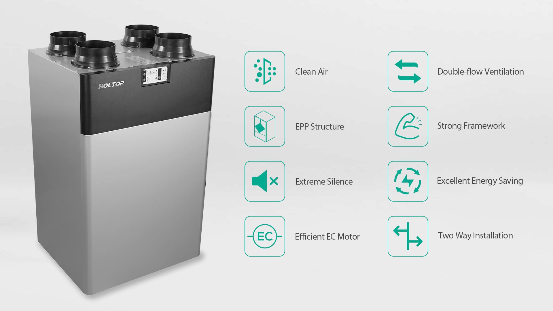 compact heat recovery ventilator (11)