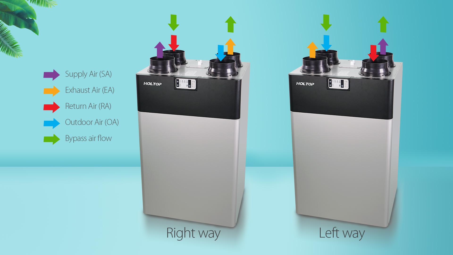compact heat recovery ventilator (15)