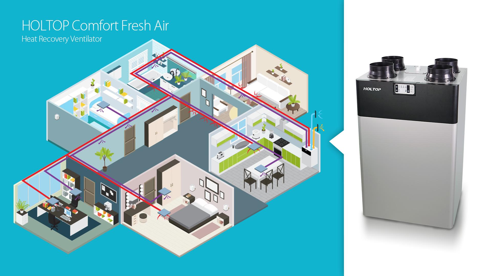 compact heat recovery ventilator (5)