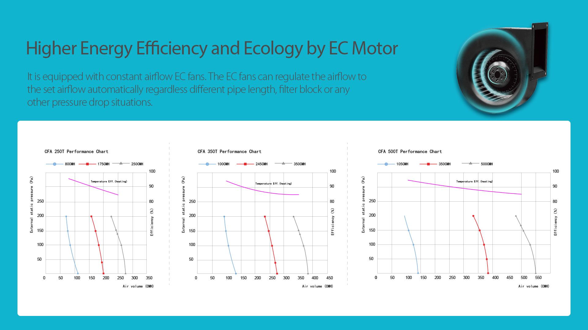 compact heat recovery ventilator (6)