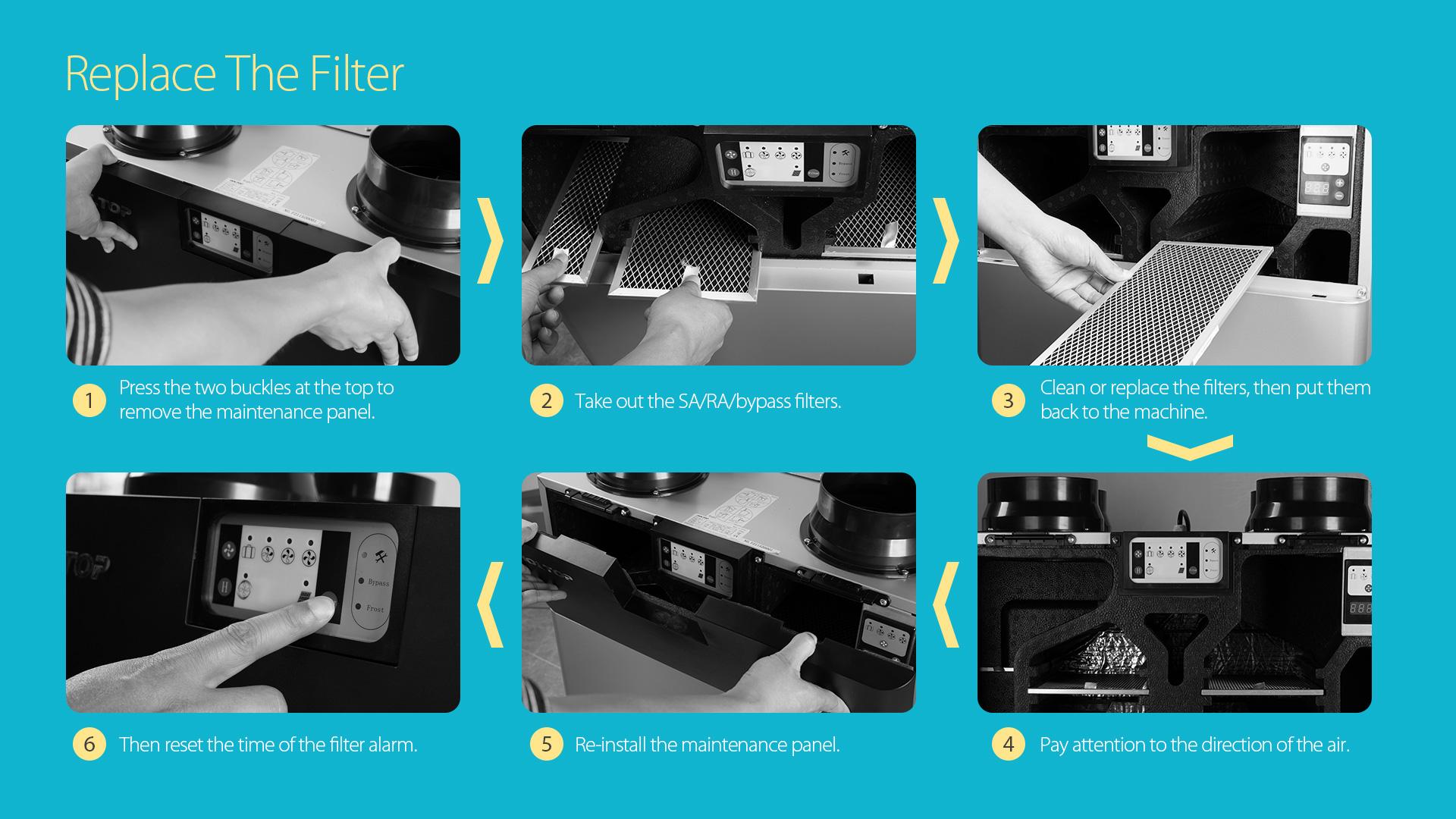 compact heat recovery ventilator (7)