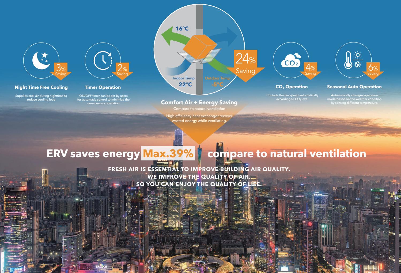 energy saving erv