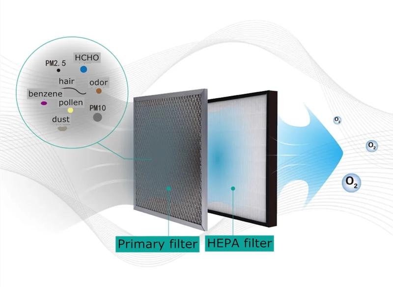 https://www.holtop.com/2020-new-design-ervq-series-energy-recovery-ventilators.html