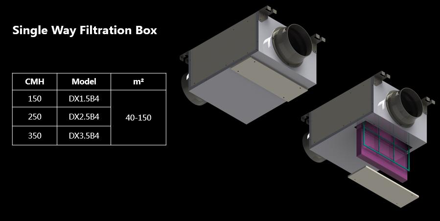 single way filtration box